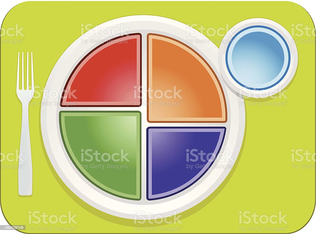 Government food plate royalty-free stock vector art