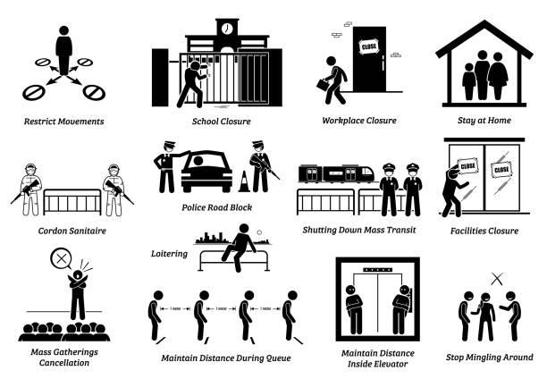 stockillustraties, clipart, cartoons en iconen met regering mco beweging controle orde rmo beperkte bewegingsvolgorde maatregelen lockdown controle besmettelijke ziekte. - avondklok