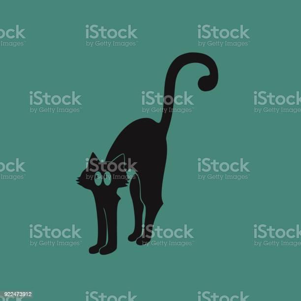 Graceful black cat vector id922473912?b=1&k=6&m=922473912&s=612x612&h=d9iiyysaukbmfithc4cau5psobp2tubxxx nukufqy4=