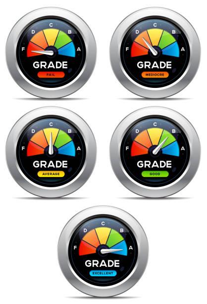 bildbanksillustrationer, clip art samt tecknat material och ikoner med grade dashboard - barometer