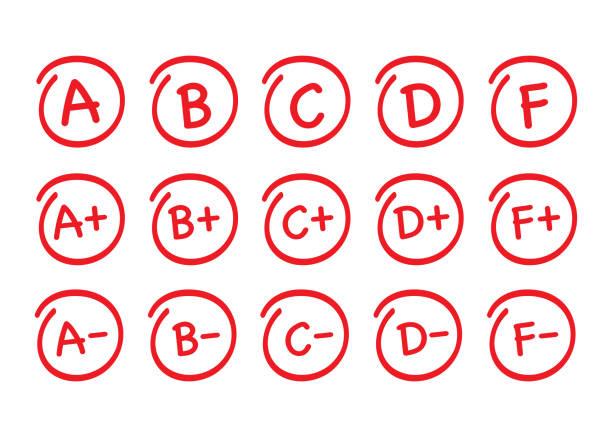 bildbanksillustrationer, clip art samt tecknat material och ikoner med betygs resultatuppsättning. handritad vektor kvalitet i röd cirkel. vektor illustration. - examensresultat
