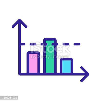 graph of the metrics icon vector. A thin line sign. Isolated contour symbol illustration