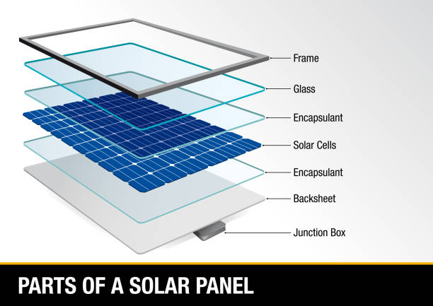 graph showing parts of a solar panel - renewable energy - alejomiranda stock illustrations