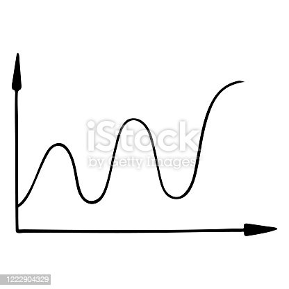 istock Graph wave. Axis of coordinates. Harmonic oscillation. Business. Mathematics. Mechanics. Extremum. Statistics. Vector illustration. Contour on an isolated white background. Doodle style. Sketch. 1222904329