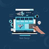 India, Web Designer, Cooperation, Internet, Equipment