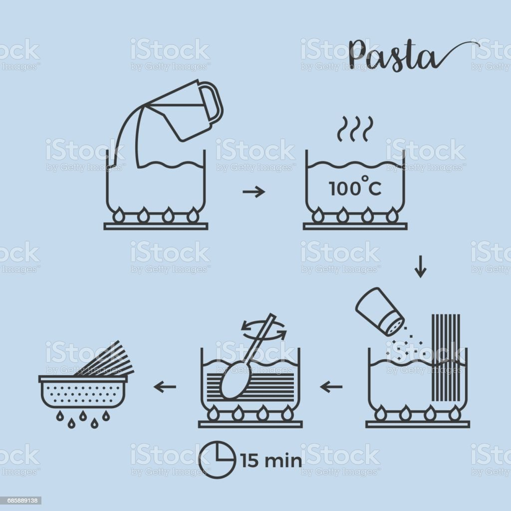 graphic info or cooking pasta step by step vector art illustration