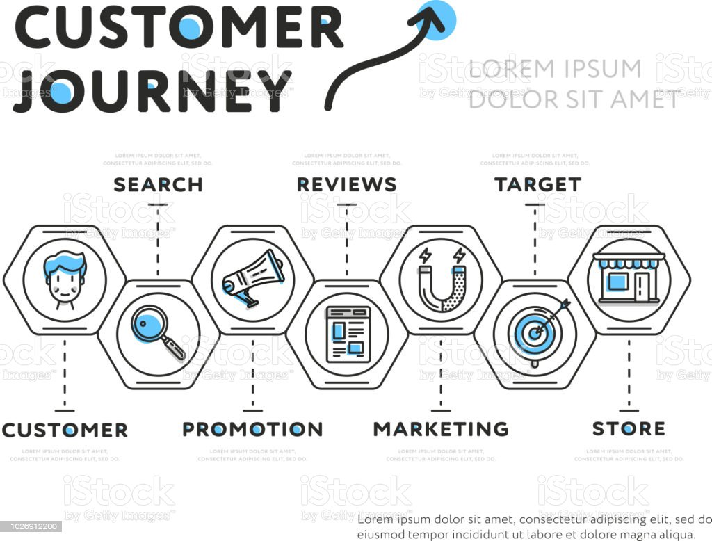 Royalty Free Shopper Journey Clip Art, Vector Images