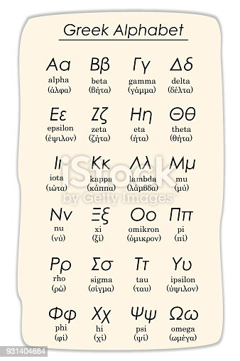 Free download of Greek Alphabet Font vector graphics and