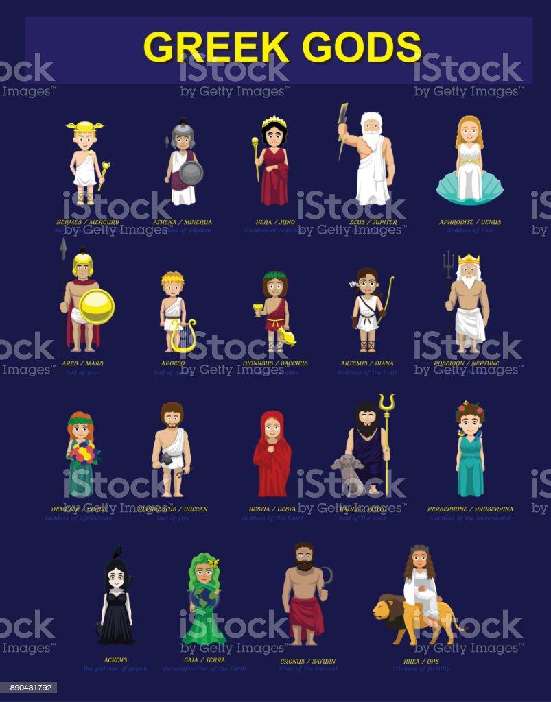Greek Gods Costume Set Characters Cartoon Vector Illustration