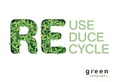 green and Ecology Info-graphic and green environment