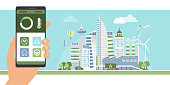 Sustainability, smart home and smart city management app on a mobile phone and conteporary green metropolis on the background