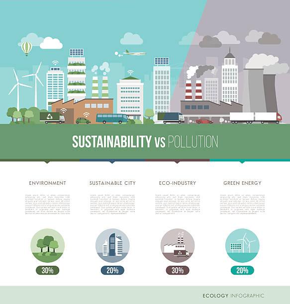 ilustrações de stock, clip art, desenhos animados e ícones de green city infographic - alter do chão