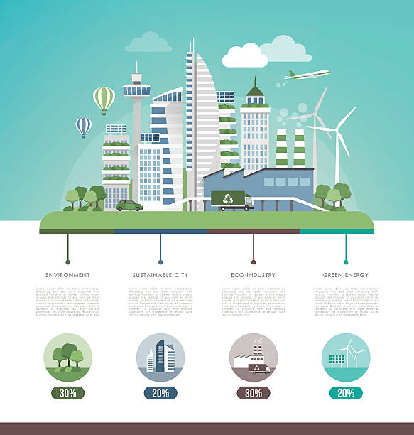 green city infographic - smart city stock-grafiken, -clipart, -cartoons und -symbole