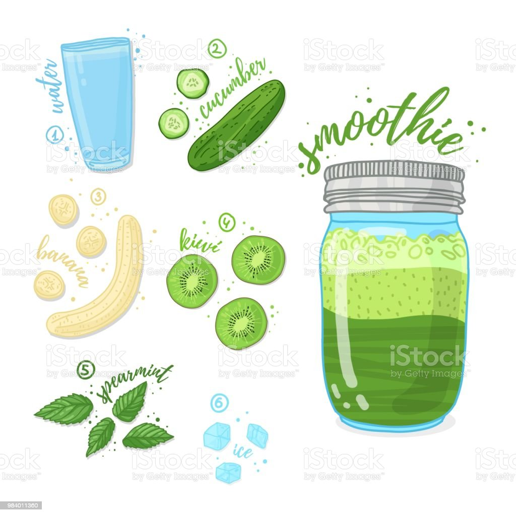 Green cocktail for healthy life smoothies with kiwimint spearmint green cocktail for healthy life smoothies with kiwimint spearmint herb banana and forumfinder Choice Image