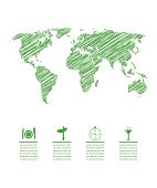 green eco map