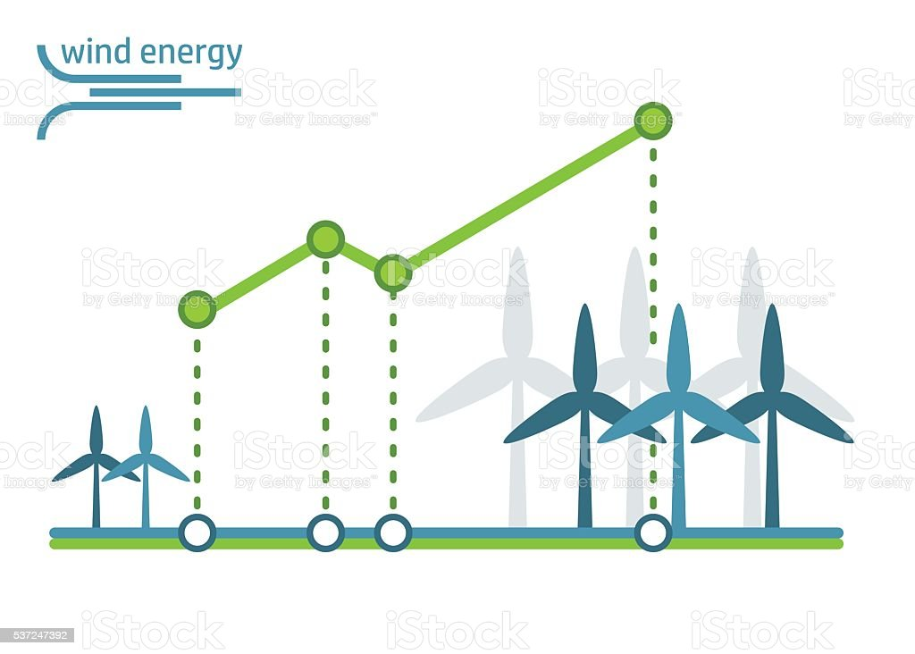 Green Energy Diagram Wind Turbines Stock Vector Art More Images Of