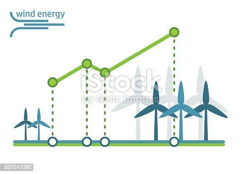 Miraculous Green Energy Diagram Wind Turbines Stockvectorkunst En Meer Beelden Wiring Digital Resources Tziciprontobusorg