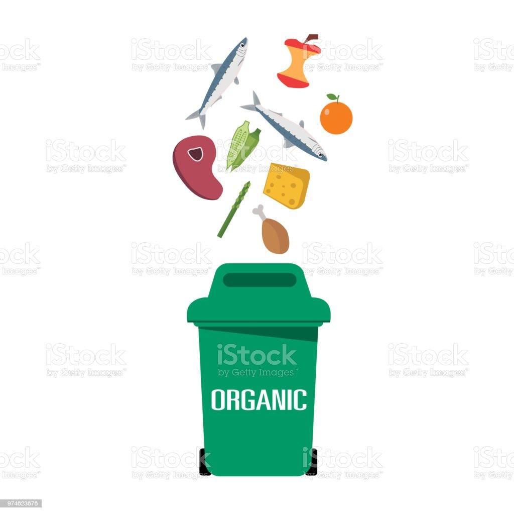 Verde do lixo orgânico Bin branco fundo imagem vetorial - ilustração de arte em vetor