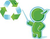 Green Hero pointing at Recycle Symbol