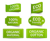 Green label for eco, organic product. Natural tag for cloth. Cotton organic badge for guarantee quality. Ecofriendly textile emblem of bio material. Health care of environment concept. Textile vector