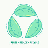 Green leaves are an environmental symbol. Conveyed the use of things like Reducing, reuse, recycle In pastel color vector pattern on white background.