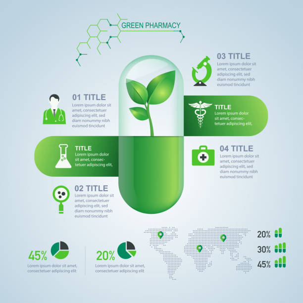 Green Pharmacy template of green pharmacy infographic for decorative design nutritional supplement stock illustrations