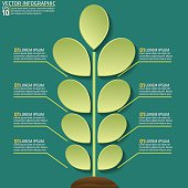 Infographic set with 3D cut paper look vine with leaves on a green background. Several layers include text, icons,  shapes and a shadow layer.