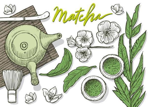 matecha 緑茶日本茶落書き - 抹茶点のイラスト素材/クリップアート素材/マンガ素材/アイコン素材