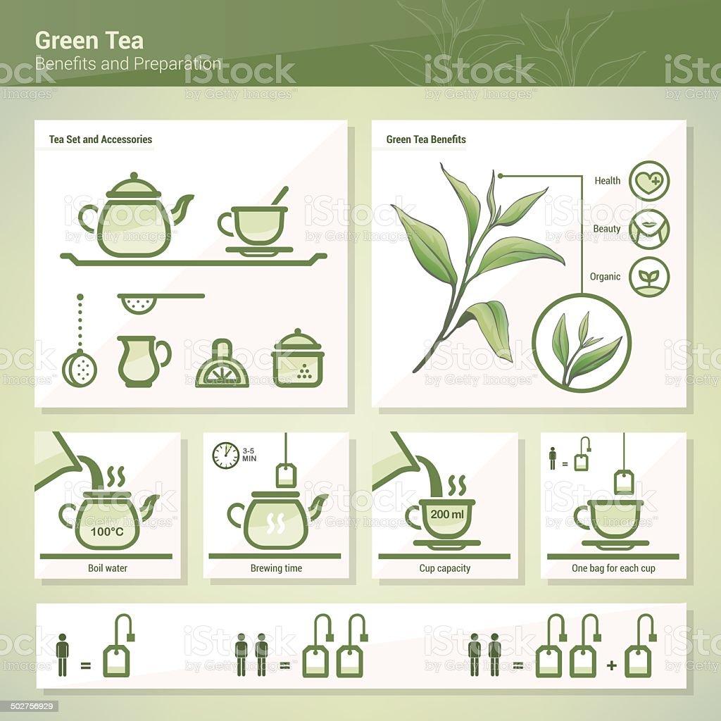 Green tea vector art illustration