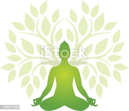 Buddha is doing yoga under the tree