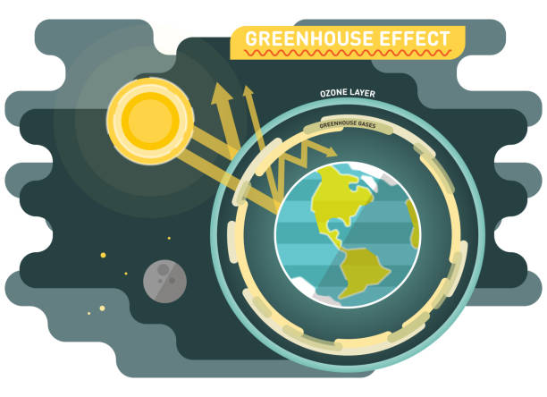 illustrazioni stock, clip art, cartoni animati e icone di tendenza di greenhouse effect vector diagram - climate change