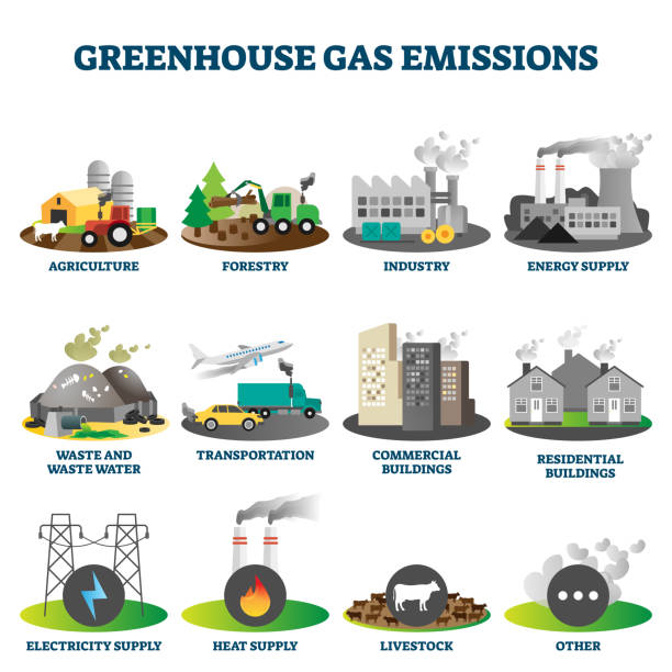Greenhouse gas emissions vector illustration collection vector art illustration