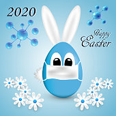 Greeting cards Happy Easter 2020 with a mask from COVID-19