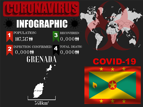 Grenada Coronavirus COVID-19 outbreak infographic. Pandemic 2020 vector illustration background. World National flag with country silhouette, world global map and data object and symbol of toxic hazard allert and notification