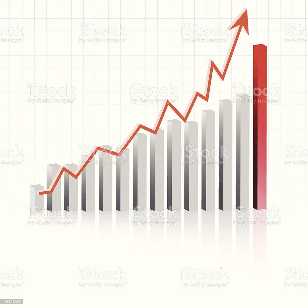 Business-Gewinn graph – Vektorgrafik