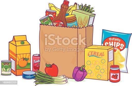Grocery bag overflowing