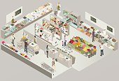 Interior of a grocery store is illustrated in isometric view. Includes produce section, bakery, deli, frozen foods, dairy, butcher and seafood counters, cashier, and self-checkout. Other details include customers, employees, shopping carts, and hundreds of packaged goods lining the shelves.