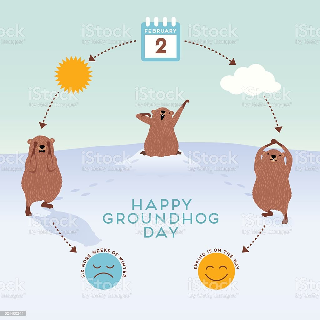 Groundhog Day infographic with cute groundhogs predicting coming of Spring vector art illustration
