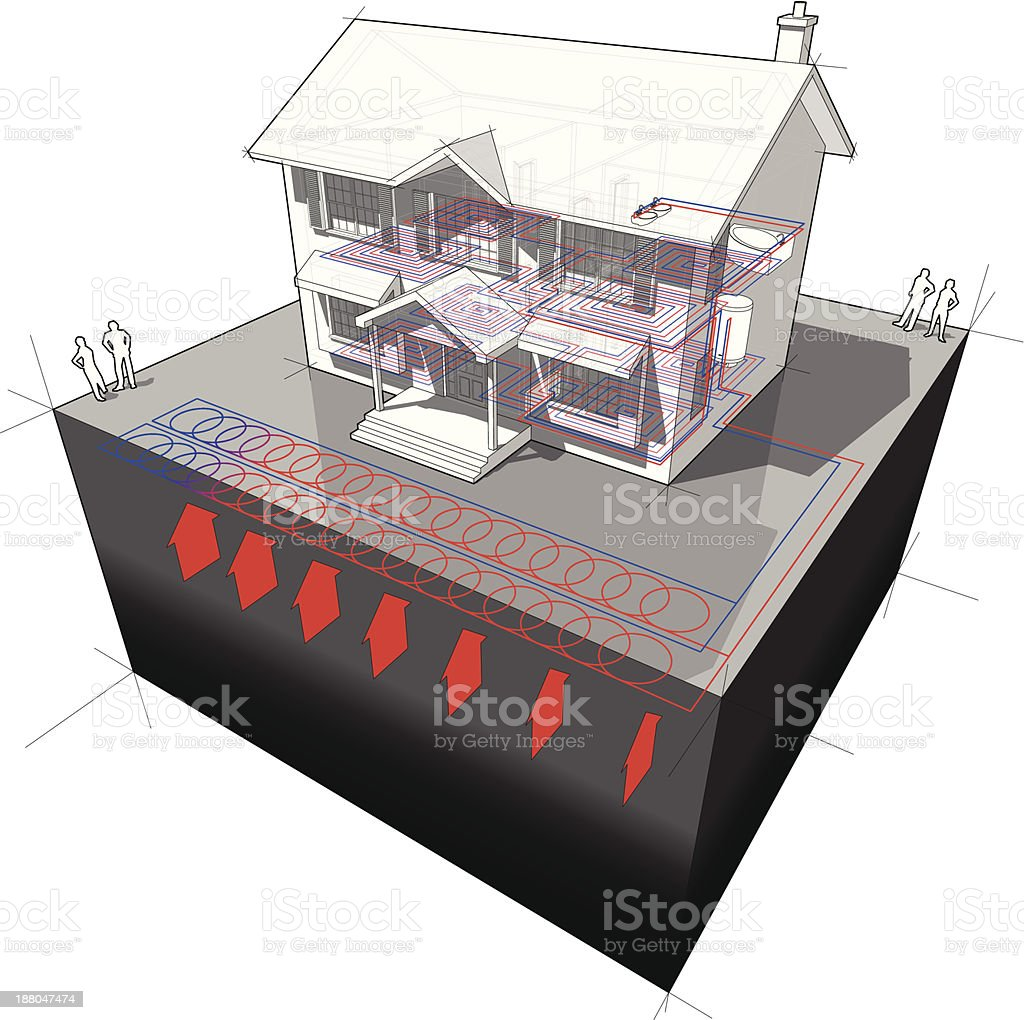 Groundsource Heat Pump Diagram Stock Vector Art More Images Of Geothermal Power Plant Architectural Model Built Structure Station Object Residential Building