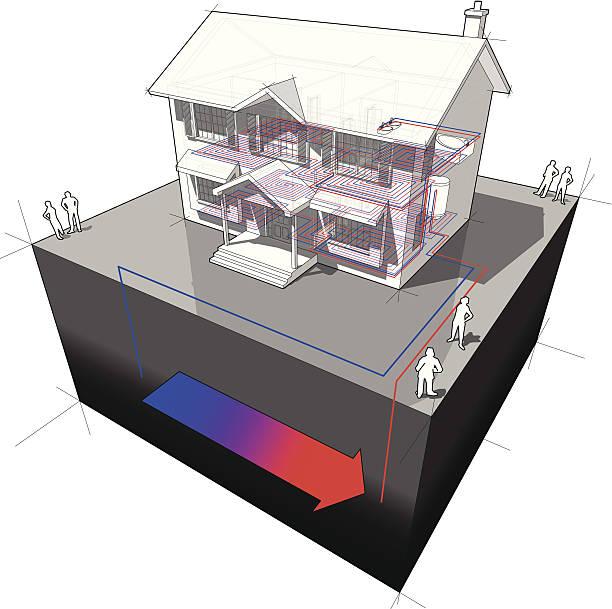 ilustrações de stock, clip art, desenhos animados e ícones de terreno-diagrama de bomba de calor de fonte - wireframe solar power