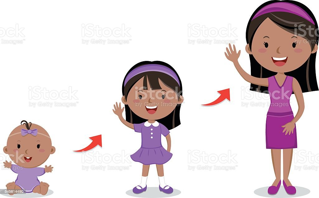 Growing stages of a young woman vector art illustration