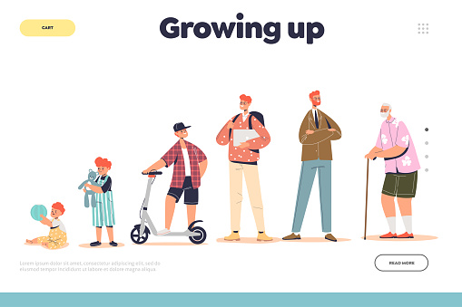 Growing up concept of landing page with different stages of aging of male