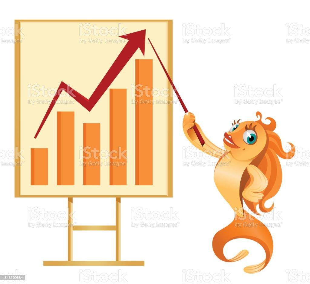 成長グラフ金魚はプレゼンテーションを行います漫画のスタイルのベクトル