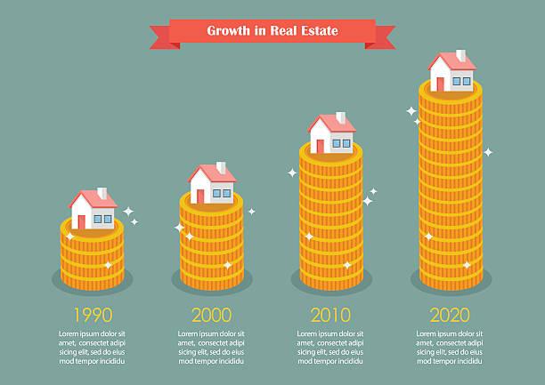 ilustraciones, imágenes clip art, dibujos animados e iconos de stock de growth in real estate infographic - infografías de precios