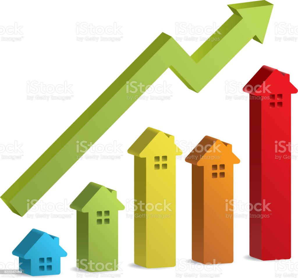 Growth of the real estate