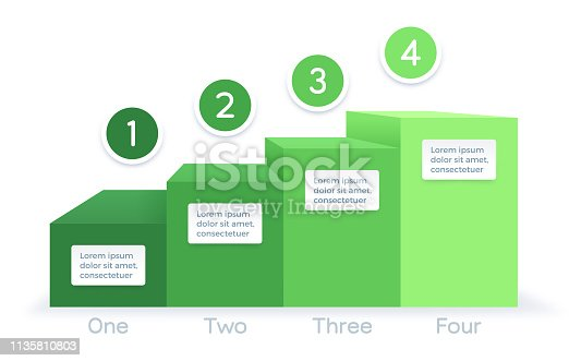Growth process visual aid green bar graph concept with space for copy.
