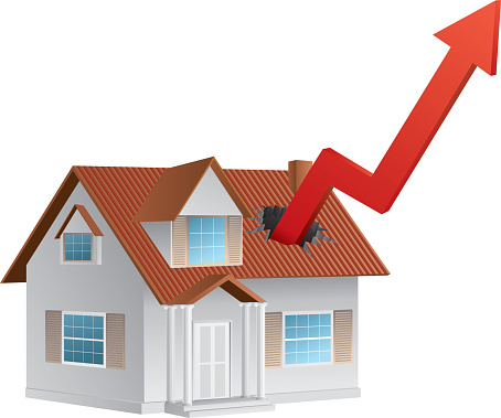 Growth real estate price