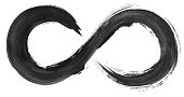 Grunge infinity symbol. Watercolor hand drawn vector illustration.