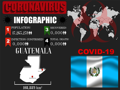 Guatemala Coronavirus COVID-19 outbreak infographic. Pandemic 2020 vector illustration background. World National flag with country silhouette, world global map and data object and symbol of toxic hazard allert and notification