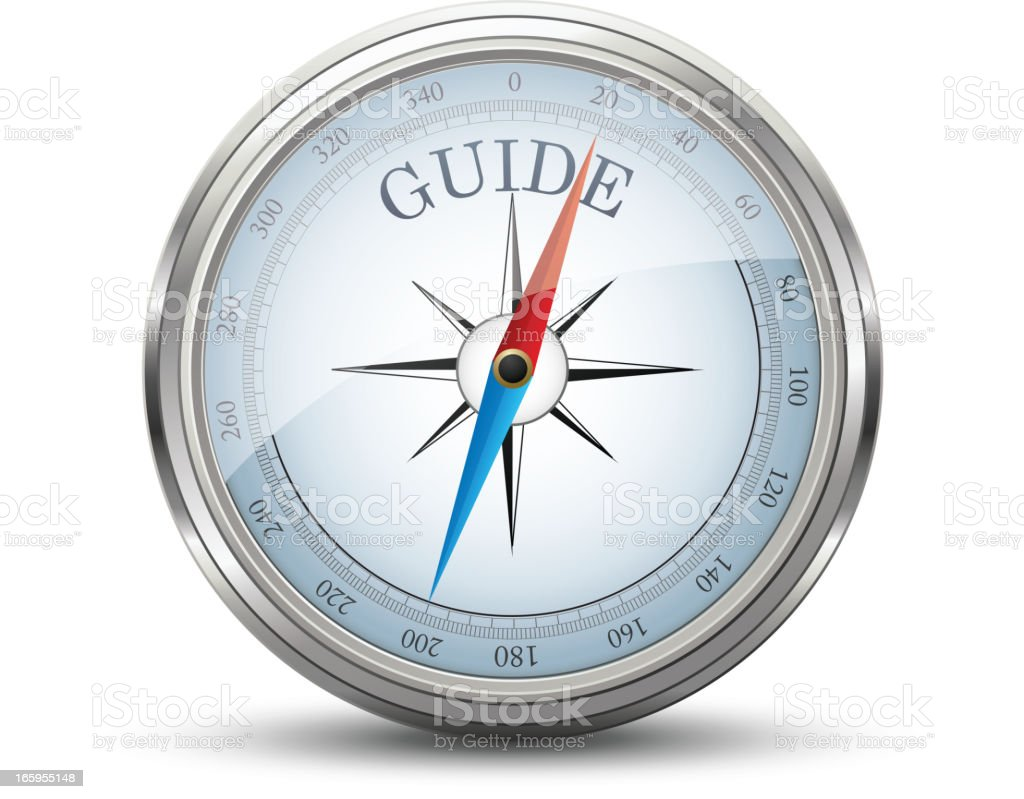 Guide compass concept royalty-free stock vector art